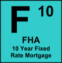 Wholesale-Mortgage-FHA-Fixed-10-Year