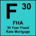 Wholesale-Mortgage-FHA-Fixed-30-Year
