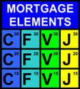 Mortgage Elements